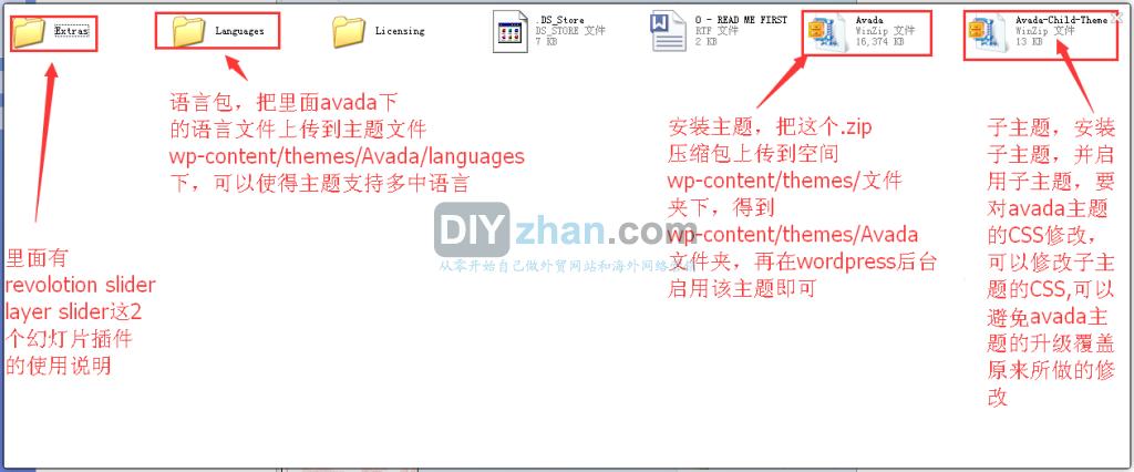 avada-files